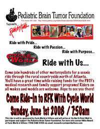 Cycle World Of Athens Ride In Ride For Kids